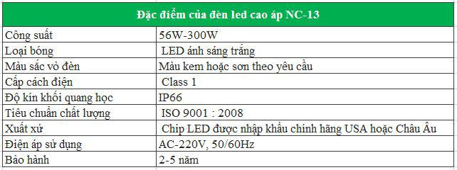 đặc điểm của đèn led nc 13