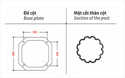 mat cat de cot va than cot DC-05B