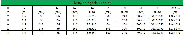 Thông số cột đèn cao áp tại Bắc Ninh