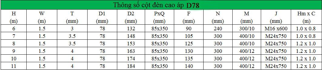thông số cột đèn cao áp tại Hà Nam D78