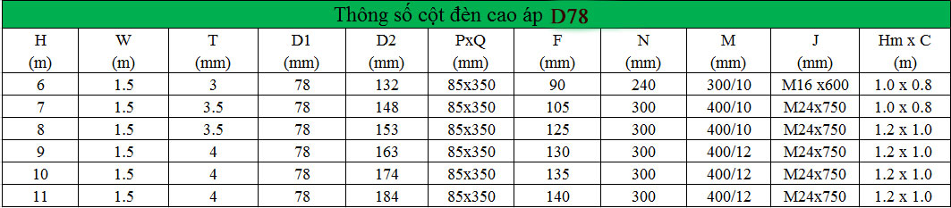 Thông số cột đèn cao áp tại Bắc Ninh D78