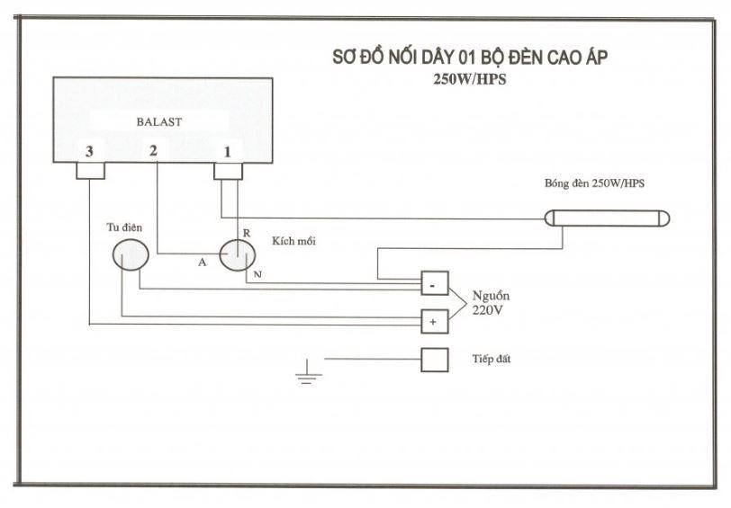 cấu tạo của bộ đèn điện cao áp