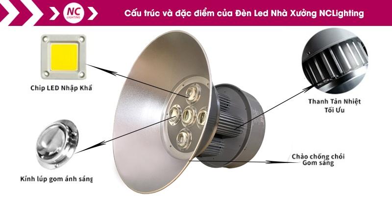 den-led-nhà-xưởng-250w