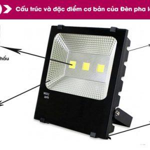 den-pha-led-150w-org