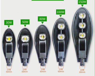 Các loại đèn đường led bán chạy 2020